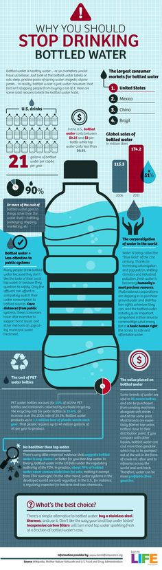 Why You Should Stop Drinking Bottled Water - Bottled Water vs. Tap Water | #infographics repinned by @Piktochart