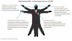 A new super-species of CMO. Read more: http://www.marketingprofs.com/articles/2012/7480/thriving-in-the-wild-survival-of-the-fittest-cmos#marketing