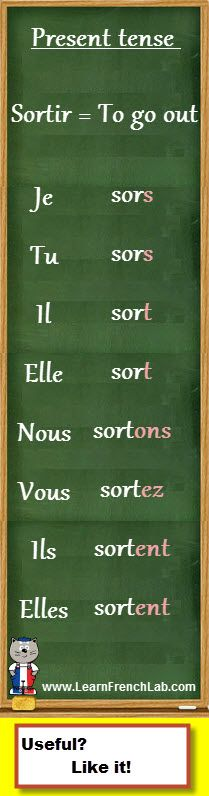"""http://www.learnfrenchlab.com Learn French #verbs #conjugation Sortir au présent - Conjugate """"to go out"""" in the present tense"""