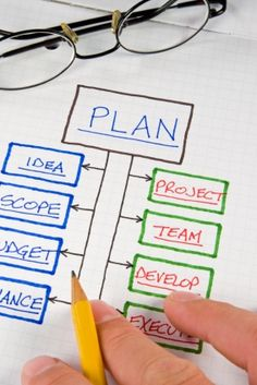 How to Create a Winning Restaurant Business Plan