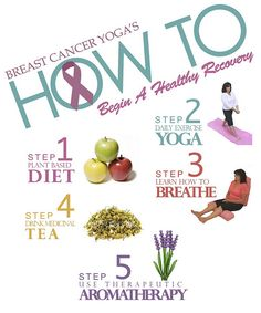 How To Begin A Healthy Breast Cancer Recovery visit http://www.breastcanceryoga.com/Yoga-For-Breast-Cancer-DVD.html