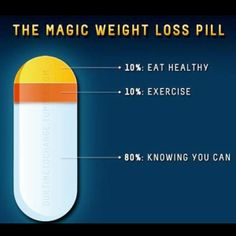 The only magic weight loss pill...there are no quick fixes  LOL