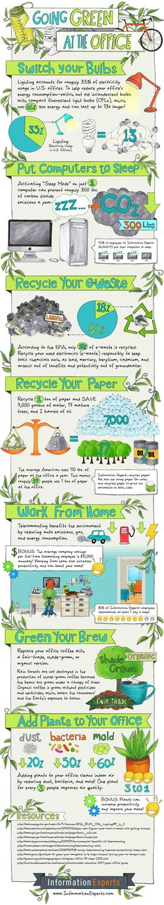 How to go green at the office #greenliving #environment #office #infographic