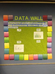 Classroom Data Wall : The border is made up of paint chips. One paint chip per student. In each section they write their GOAL for that quarter.