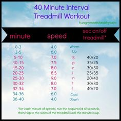 40 Minute Interval Treadmill Workout and Playlist | Hungry Meets Healthy