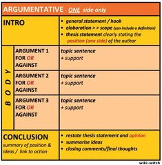 argumentative research paper transition words