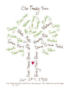 family tree - christmas gift for grandparents