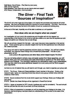 Secret life of bees theme essay