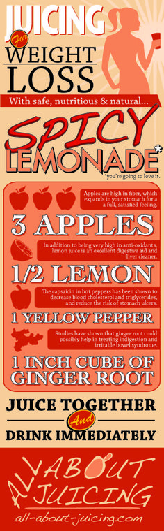 Spicy apple lemonade juice recipe