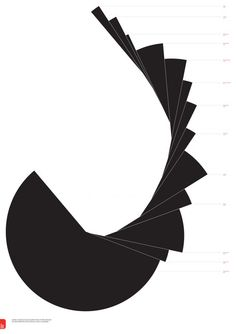 Studio8 Design #gd #grafica #studio8 #infografica