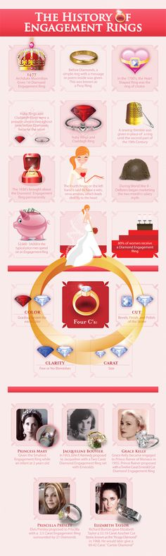 Infographic: The History of Engagement Rings