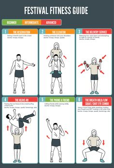 Infographics - Festival Fitness Guide