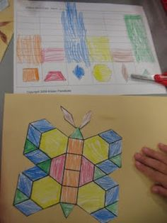 Butterfly graphing