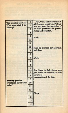 Ben Franklin's daily schedule. The morning question: What good shall I do this day? Evening question: What good have I done today? WOW.