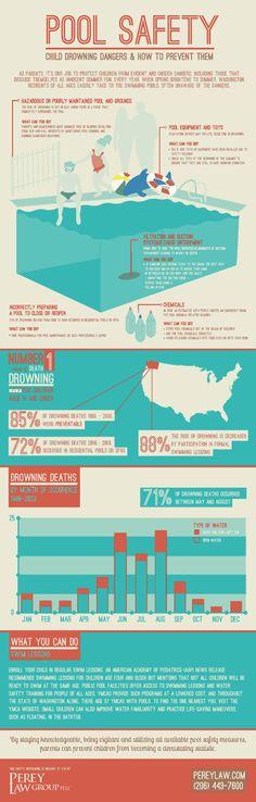 Pool Safety. #infografia #infographic