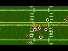 Touchdown physics! What scalars and vectors tell us about football.