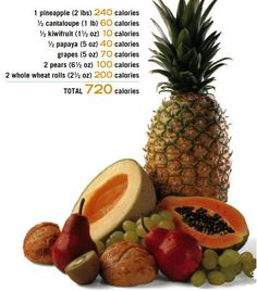 comparison of foods (e.g. muffin) (720 calories) to fresh fruits