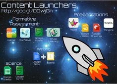 TOUCH this image: Blast Off With These (App-Tastic) Content Launchers! Thinglink by Mit Crew