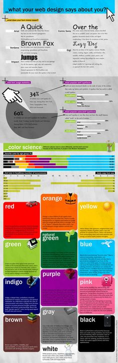 Infographic: what your web design says about you