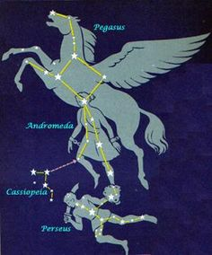 "Constellation Pegasus. You can see that Pegaus is near Andromenda, Cassiopeia and Perseus, but that is a different story. [Picture: © Bruno Tomba, in Stories of the Sky (1959)] ©Mona Evans, ""Night Sky Olympics"" http://www.bellaonline.com/articles/art41582.asp"