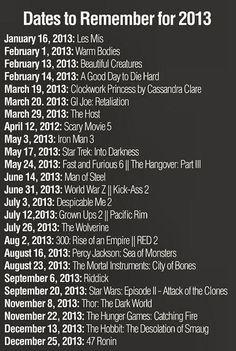 idea, life, 2013, dates, rememb, movi, entertain, awesom, thing