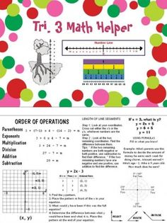 Math Helper - 2 Sided Card...make something like this for Deb or OS?
