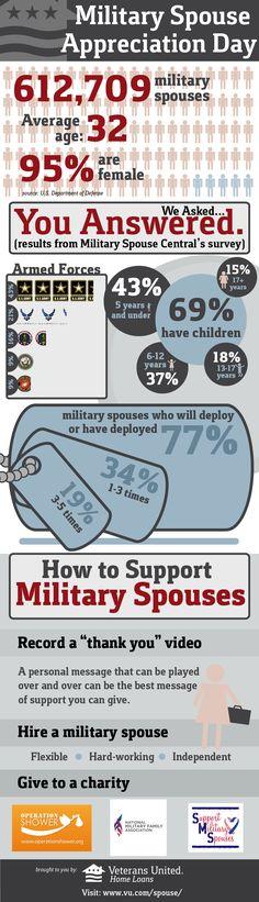 militari life, militari spous