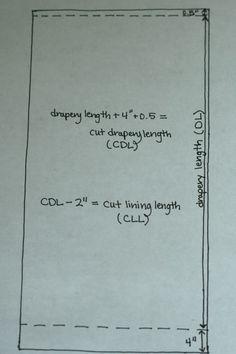 Flat panel drapery tutorial