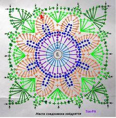 Crochet Pattern - each color is a row