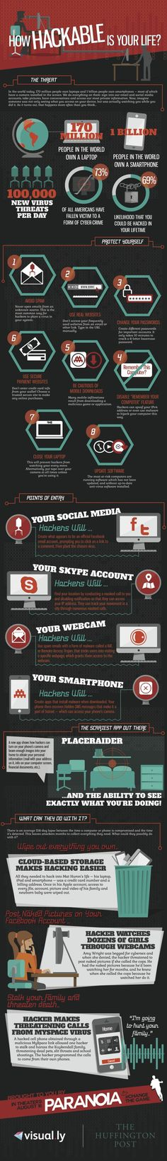 How Hackable is Your Life? #infografía
