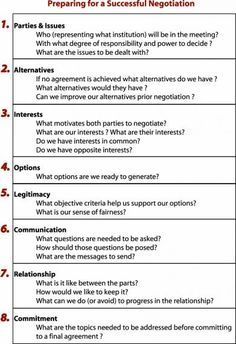 This Negotiation Checklist will help you prepare for the conversation or meeting.