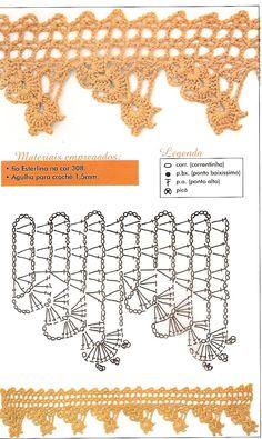 very nice crochet border!!!