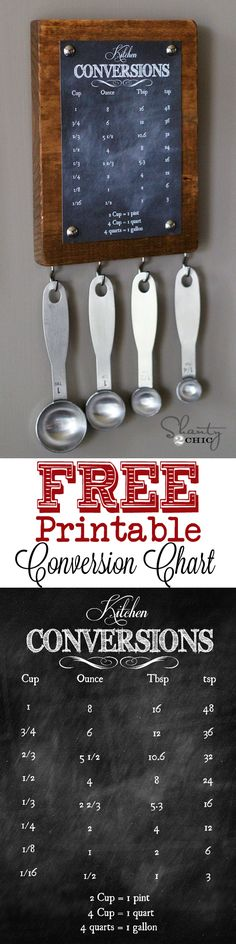 DIY Kitchen Conversion Chart and spoon holder with a FREE Printable... So fun!