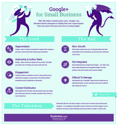#GooglePlus for #SmallBusiness The Good and the Bad