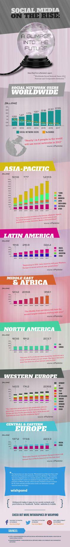 Social Media on the Rise: A Glimpse into the Future - #SocialMedia #Infographic