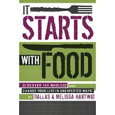 Whole30 Approved Recipes - chowstalker