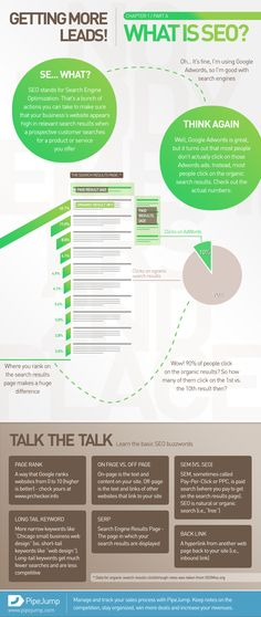 What is #SEO? #infographic