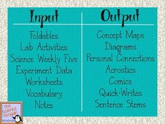 The Science Penguin: Input and Output for Interactive Science Notebooks