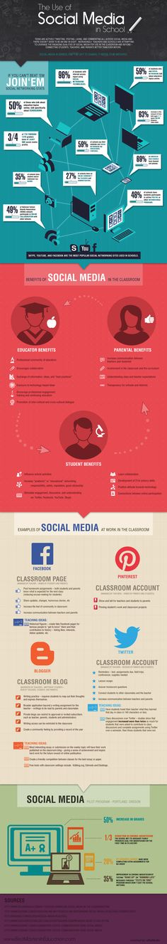 Las Redes Sociales en los colegios #infografia #infographic #education #ocialmedia