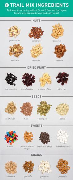 make it yourself trail mix. Mine would be almonds, pecans, pistachios, cranberries, apricots, pineapple, pumpkin seeds, m&ms, Cheerios and granola!