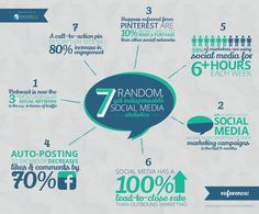 7 Amazing #SocialMedia Marketing Stats - #infographic #pinterest #facebook