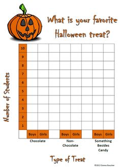 Math Coach's Corner: Halloween Graphing.  A quick and easy Halloween graphing activity.  No tricks, just a treat--it's FREE! :)