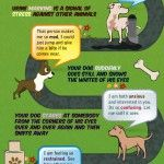 What Your Dog's Walking Says