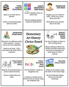 Elementary Choice Board: A great way to differentiate for kids who finish early. The choice board is attached to a bulletin board in the back of the classroom. Use a Rubbermaid container for each activity. Label each one with the image that matches the multiple intelligences and the name of the activity inside. Students can go over to the choice board and pick an activity and a Rubbermaid... Wow this is impressive!