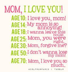 Mom-Kid relationship