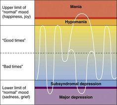Bipolar type I mixed state.