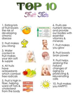 Top 10 Fruit Facts