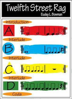 Twelfth Street Blues Listening Map