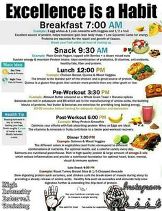 example to clean eating