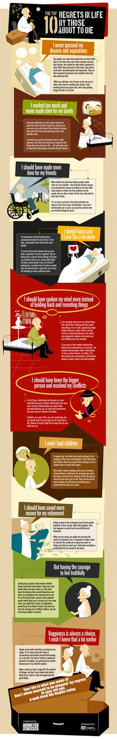 The Top 10 Regrets in Life by Those about to Die. #infographic #eol #hospice #aging